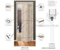 конструкция складной двери