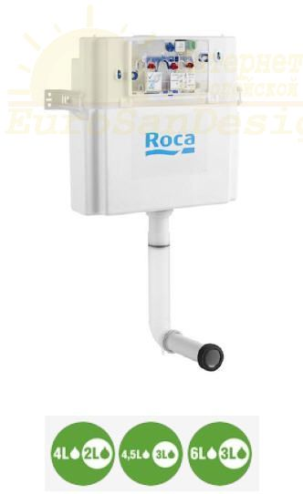 Roca Basic Tank скрытый бачок для унитаза 7.8900.9.020.0 ФОТО