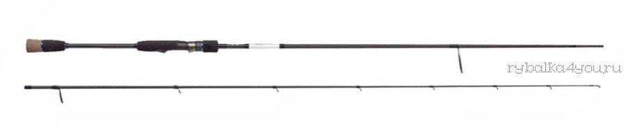 Спиннинг DAM Effzett Microflex 2,10 м / тест 3-15 гр - 2sec