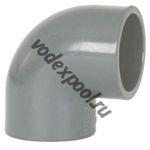 Угольник 90 градусов Coraplax (д. 75 мм)