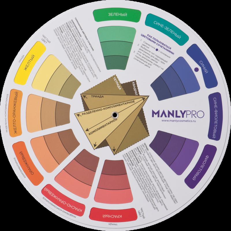 Цветовой Круг MANLY PRO Circle