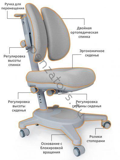 Кресло для школьника Mealux Onyx Duo