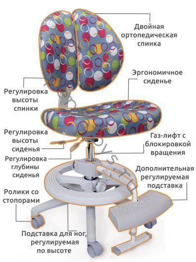 Кресло детское Mealux Duo Kid Plus с подставкой для ног