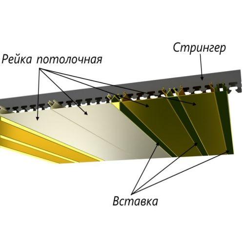Вставка Cesal в цвет реечной панели
