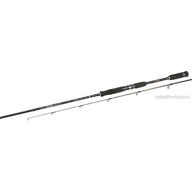 Спиннинг Mikado Sakana Hanta Perch Spin 210 см / тест до 9  гр