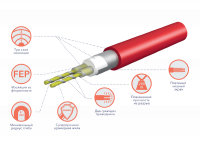 Нагревательный электрический мат Electrolux Easy Fix Mat EEFM 2-1