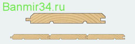 """Вагонка липа """"БА"""" 2,4 м"""