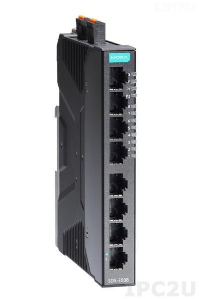 SDS-3008-T