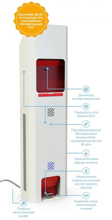 Бактерицидный Рециркулятор-Дозатор антисептика Фотонит-С30 (Механический), совмещённый