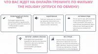 Онлайн-тренинг по фильму «Отпуск по обмену». Пакет The Holiday (Людмила Мандель)