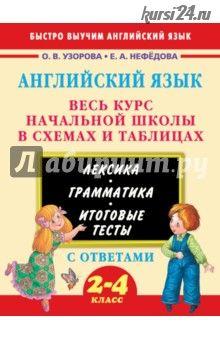 Английский язык. Весь курс начальной школы. 2-4 классы (Узорова, Нефедова)