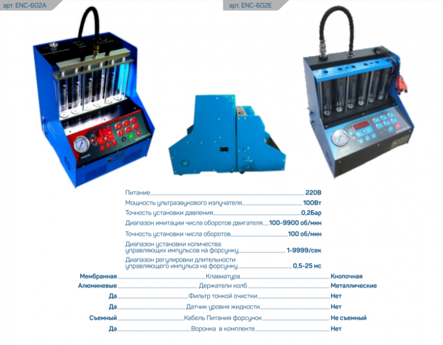 TEMP ENC-602E Установка для тестирования и очистки форсунок