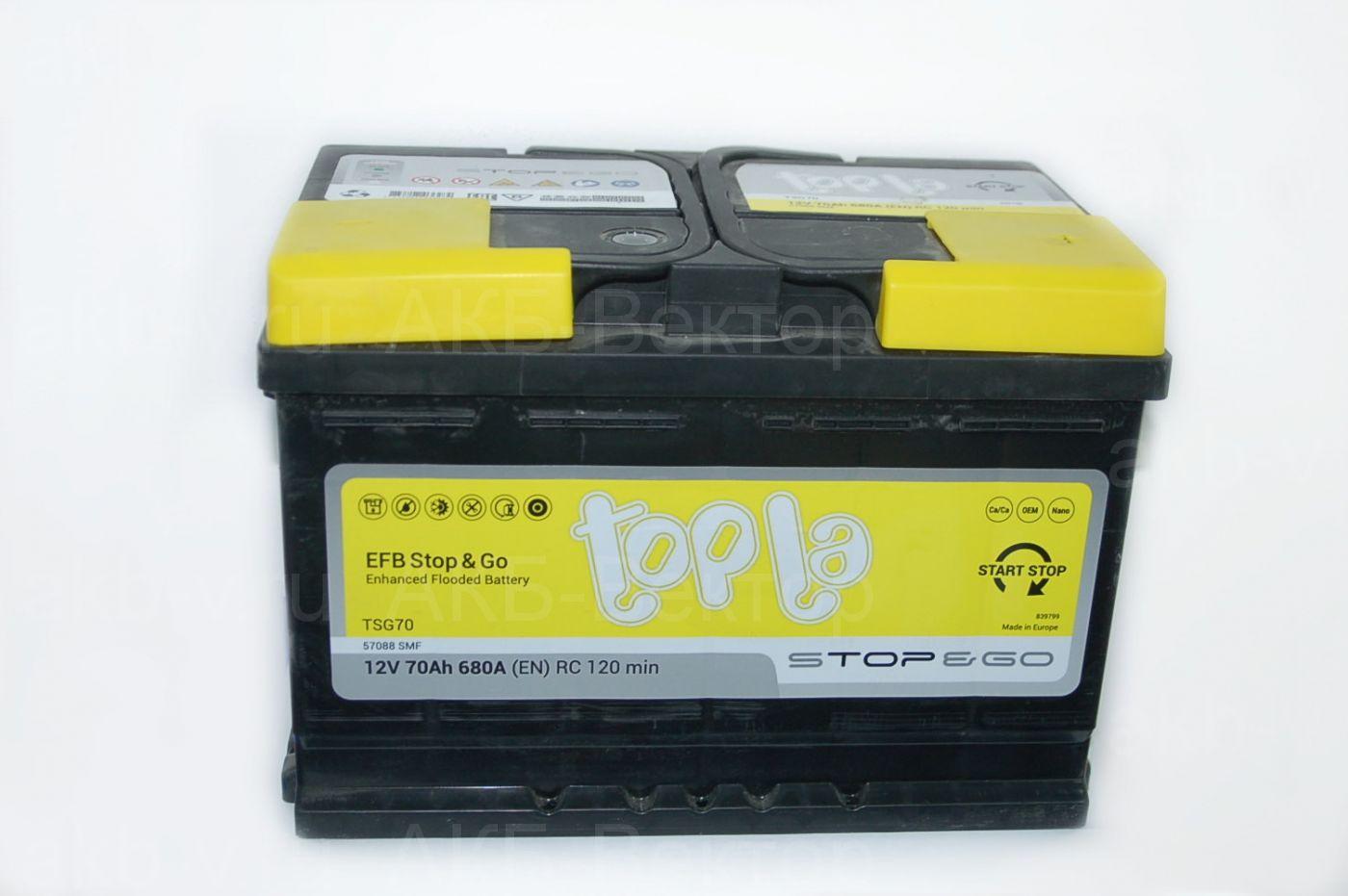 Topla Top EFB 70Ач 680А (EN) L3