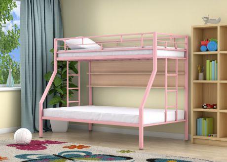 Двухъярусная кровать Милан Розовый полка