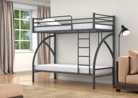 Двухъярусная кровать Клео 90