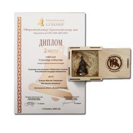 Памятник Тысячелетию Российской Государственности