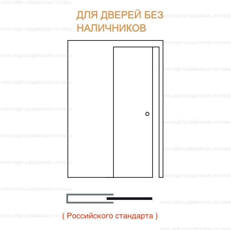 Пенал Eclisse Syntesis размеры Россия 2700 мм