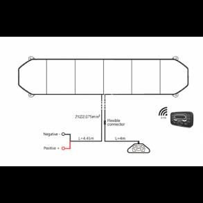 Светодиодная проблесковая панель БУРАН с ПДУ 234 Вт