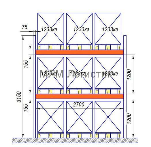Паллетный стеллаж 3150х2850х1050 (3700кг)