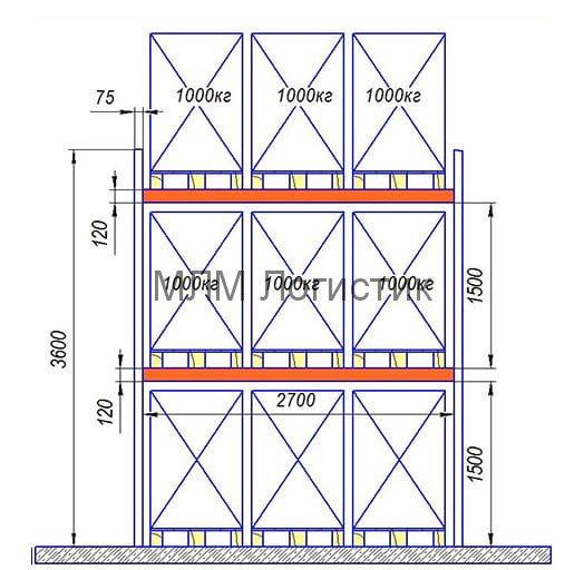 Паллетный стеллаж 3600х2850х1050 (3000кг)