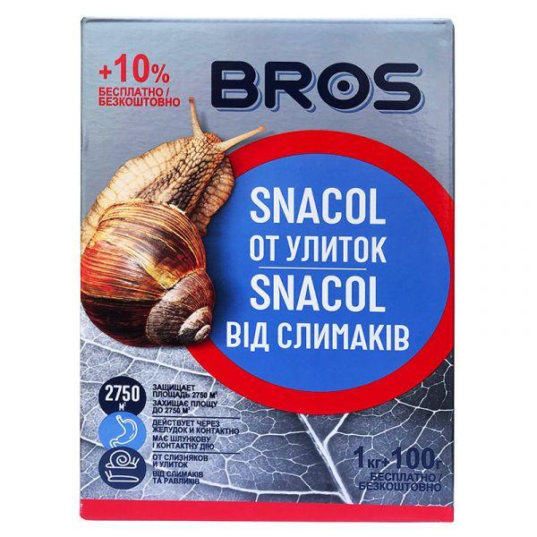 Средство от слизней Snacol (1 кг) от BROS, Польша
