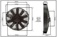 """Осевой вентилятор, 9"""" дюймов, 12 Вольт, 80 ватт,  Нагнетающий (PUSH) STR143"""