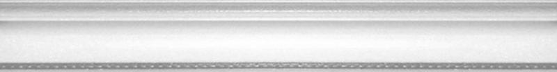 Керамическая плитка Dual Gres Buxy-Modus-London London Mold. бордюр 4х30 ФОТО