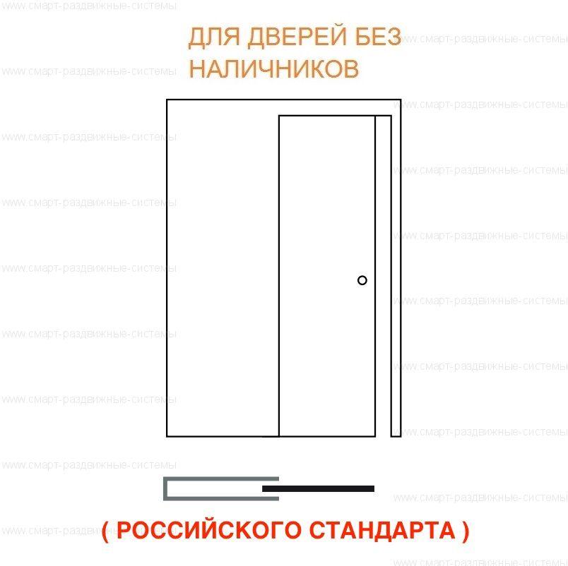 Пенал Eclisse Syntesis Line размеры Россия 2000/2100/2700 мм