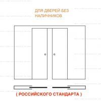 Пенал Eclisse Syntesis Line Double размеры Россия 2100 мм