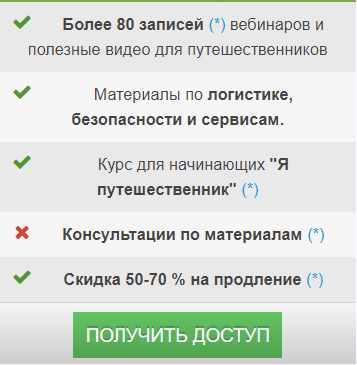 [welcomeworld.ru] База знаний по самостоятельным путешествиям