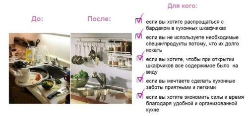 Кухня мечты за 5 дней (Виктория Кириенко)