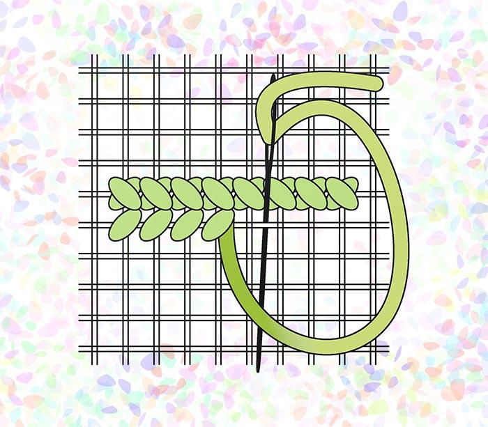 фото Флизелин водорастворимый с рисунком Сетка Аида 10х15 см. Разный каунт. K160.16