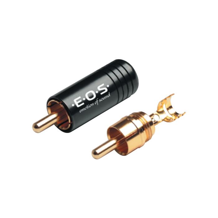 E.O.S. RP-30190
