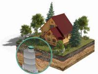 Химия для септиков и выгребных ям - все для сада, дома и огорода!