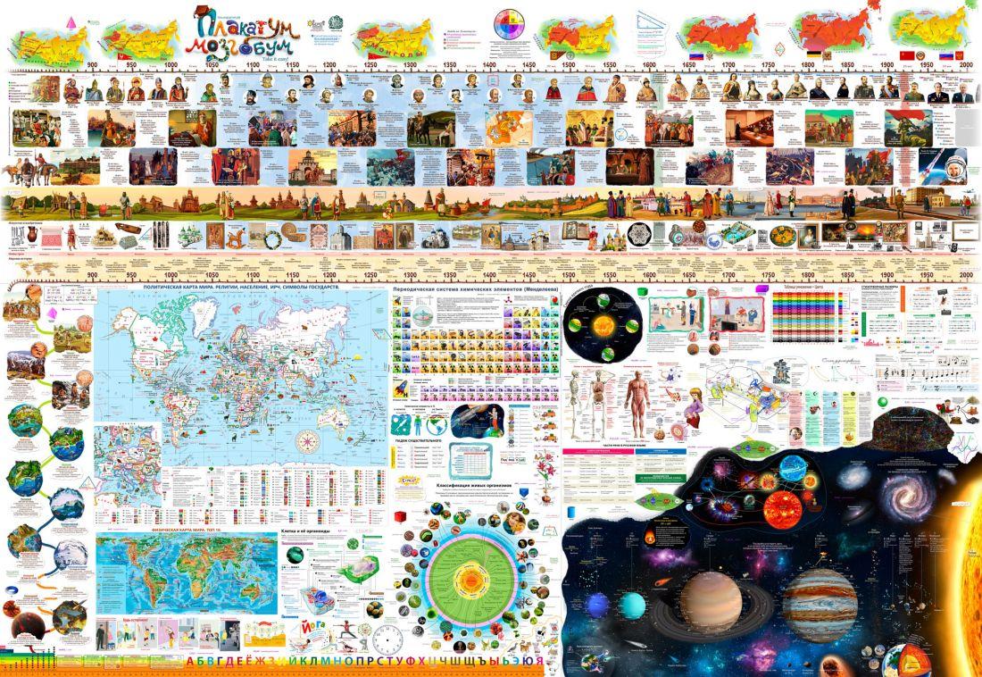 Уникальный детский образовательный плакат Мозгобум